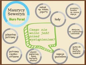 Maurycy Seweryn
